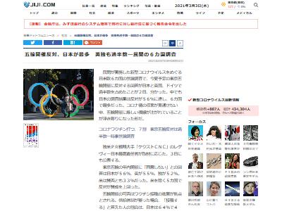 東京五輪開催反対日本最多に関連した画像-02