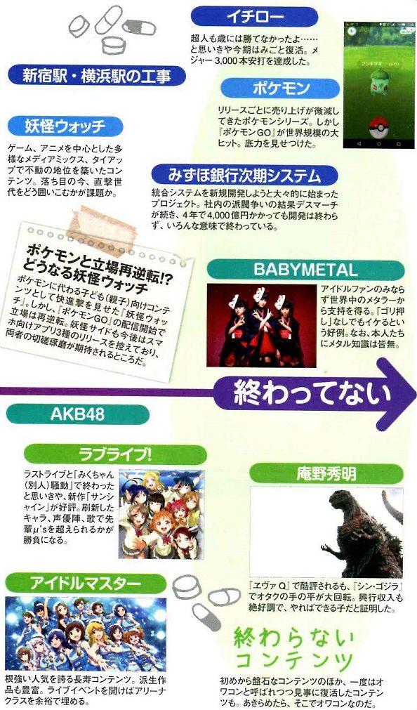 雑誌 オワコン 分布図 ニセコイ ゲーセン フェイスブック 艦これ WiiU フェイスブックに関連した画像-04