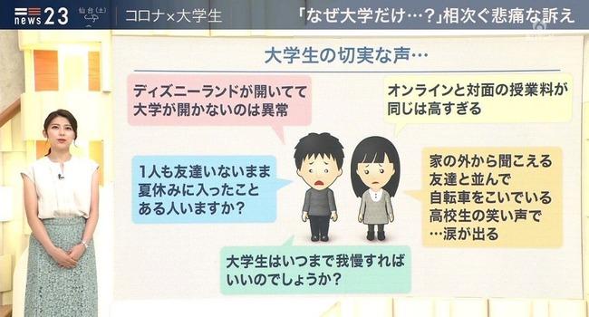 大学生 新型コロナ ぼっち 友達 夏休み 陰キャ 自分語りに関連した画像-02
