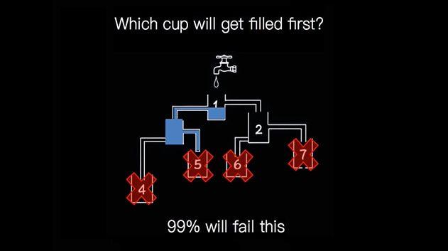 問題  天才 99% 間違うに関連した画像-05