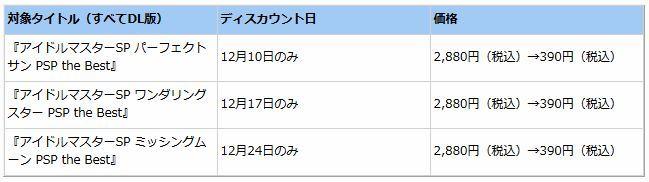 アイドルマスターSP アイマス SP パーフェクトサン 390円 1日限り バンナムに関連した画像-03