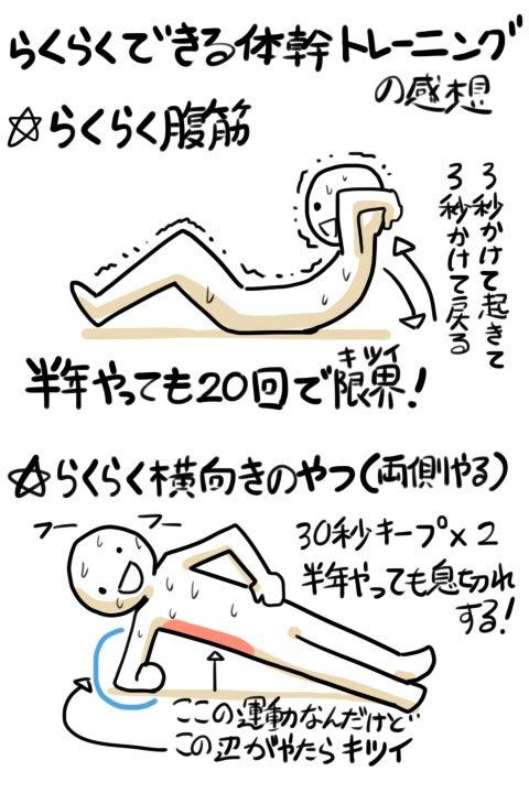 腹筋 トレーニング 体幹に関連した画像-02