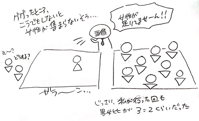オタク 婚活 街コン 体験漫画 SSR リア充に関連した画像-12