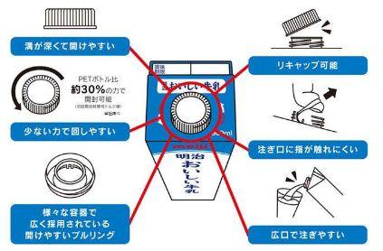 牛乳 容器に関連した画像-04