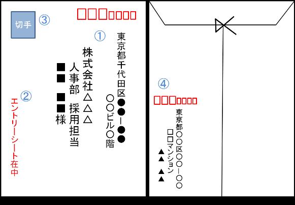 元人事課長が教える就職活動の ... : 漢字問題 : 漢字