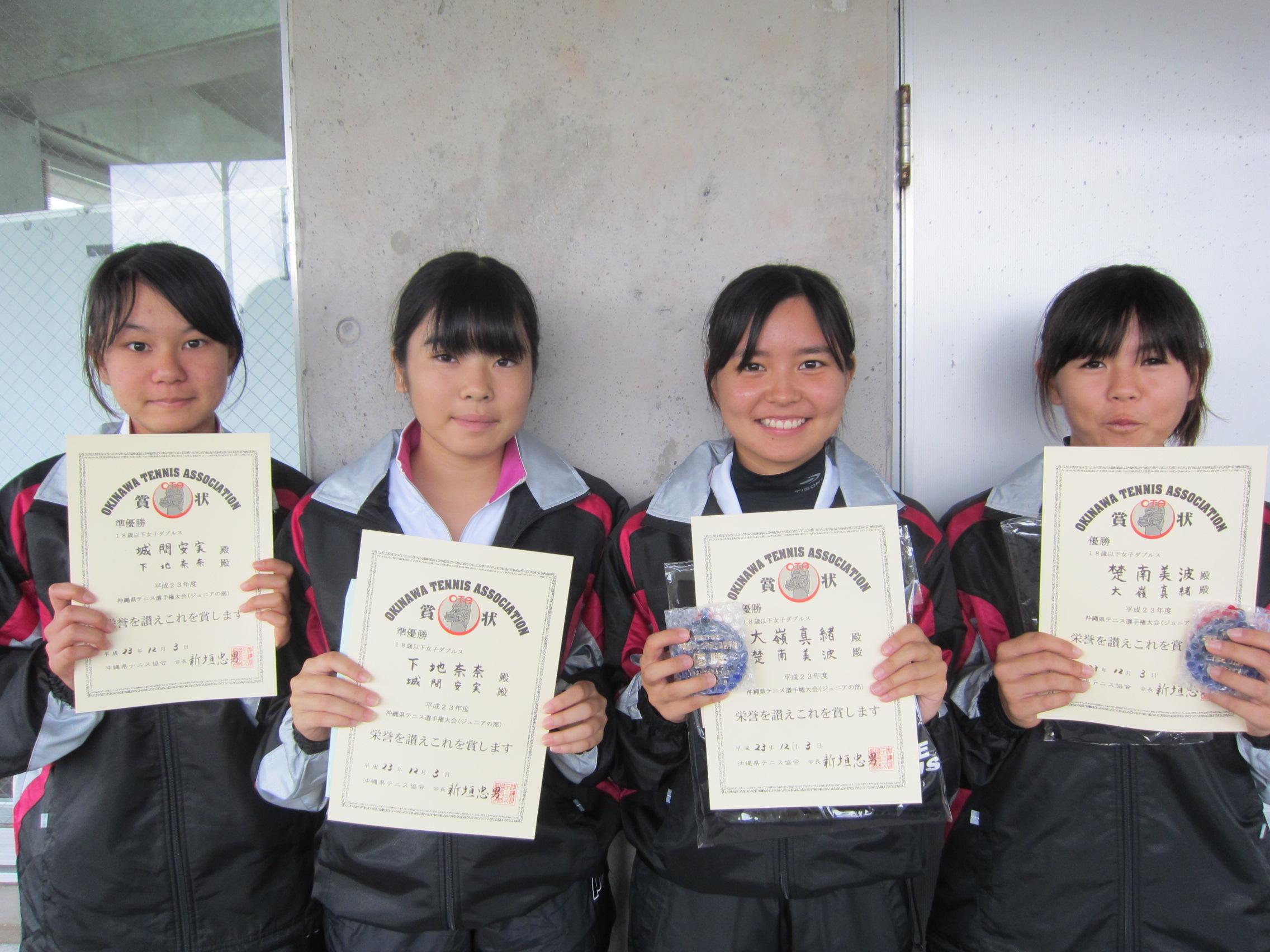 テニス 沖縄 協会 県