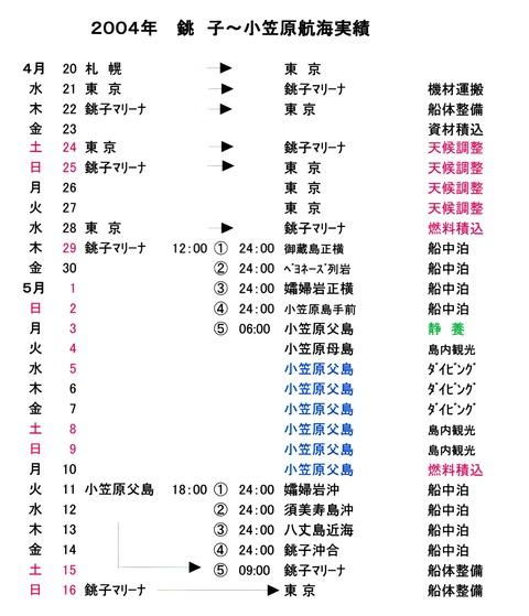 小笠原実績表 001