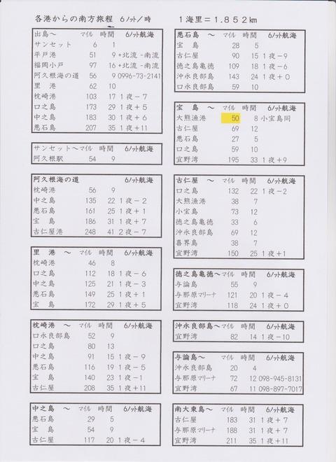 旅程表 001
