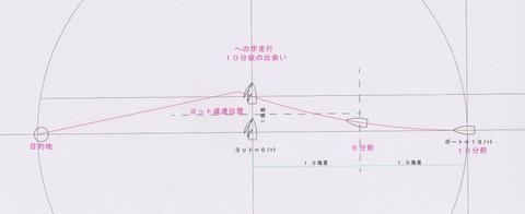 への字走行 001