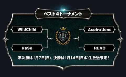 【リネレボ】初代LRT優勝血盟は『REVO』圧倒的強さwww