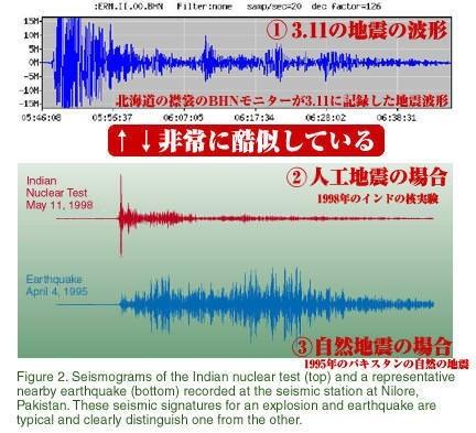 地震予測・地震速報2017年03月対応メモ人工地震には起こせる規模の限度がある。〜3.11から6年経って分かった今 そして「震災・放射能イジメの撲滅」大切な人がいるあなたへ〜3.11〜2017 3/11 14:46