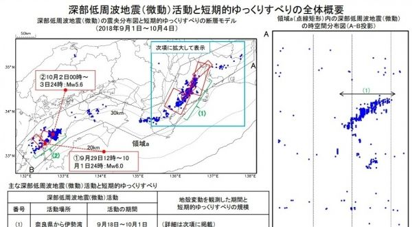 【南海トラフ】伊勢湾と豊後水道周辺での「深部低周波地震」…いよいよ南海トラフ巨大地震が来るのか?「スロースリップ発生中」