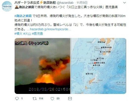 【鹿児島】トカラ列島の諏訪之瀬島の御岳で「爆発的噴火」5ヶ月ぶりの噴火で今年22回目