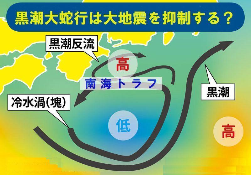 【研究】黒潮大蛇行は西日本沖の地震を抑制し終息後数ヶ月以内に大地震(南海トラフ含む)が起きる傾向?