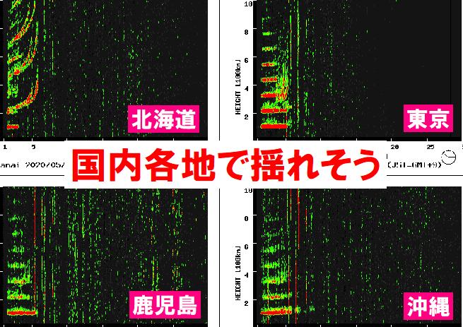 【予測】リシルさん千葉県揺れそう+イオノグラムは国内各地でも揺れそう注意