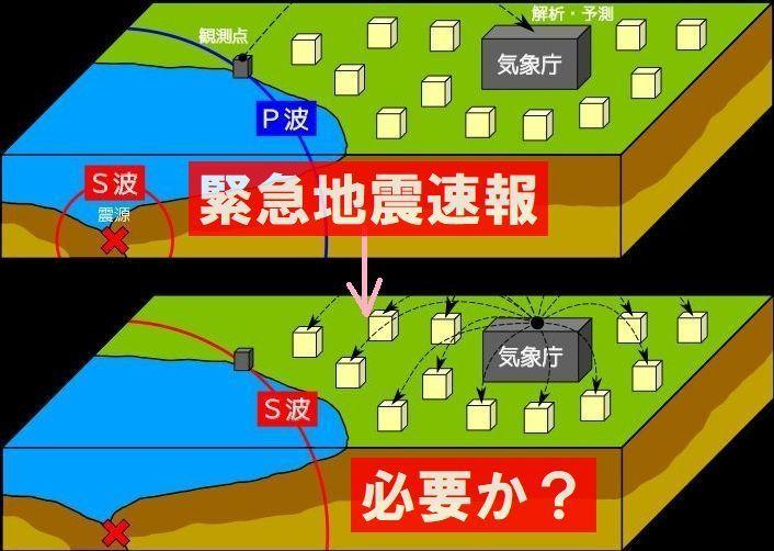 【地震予知】緊急地震速報は本当に必要か?~リシルさんが過去に地震を当てたケースは?