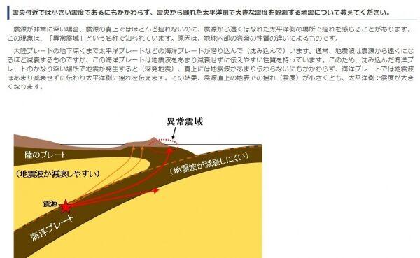 この1週間で日本国内の地震が大幅に減少…一方、「異常震域」と見られる地震が相次いで発生