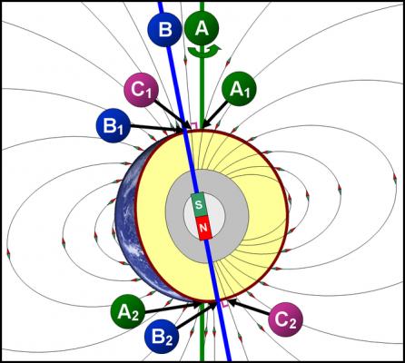【ポールシフト】地磁気が逆転する前兆…南大西洋で磁場が弱まっている模様