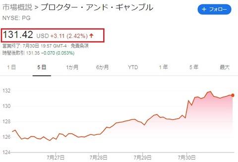 株価チャート(2020年7月30日)