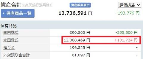 2021年2月資産合計(中間)
