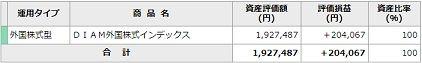 DIAM外国株式インデックス利回り(2019年4月)