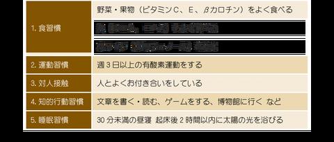 認知-1024x438