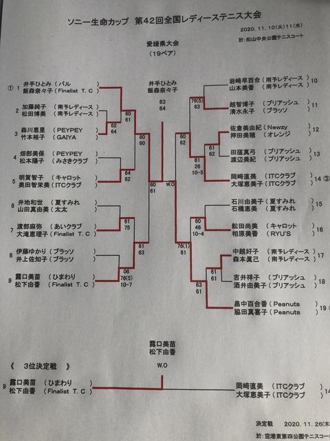 DD9803C0-A043-4A2F-8651-88D30FEEC5C7