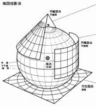 地図投影法1