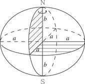 16 ベッセル楕円体