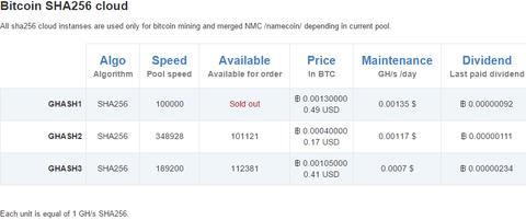 bitcoin-sha256