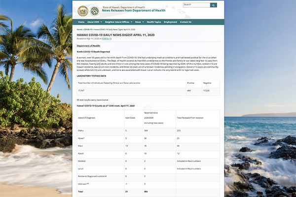 State of Hawaii, Department of Health 3