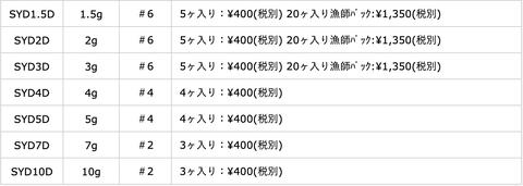 スクリーンショット 2019-06-07 20.53.10