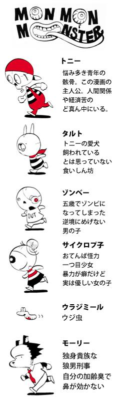 キャラクター説明