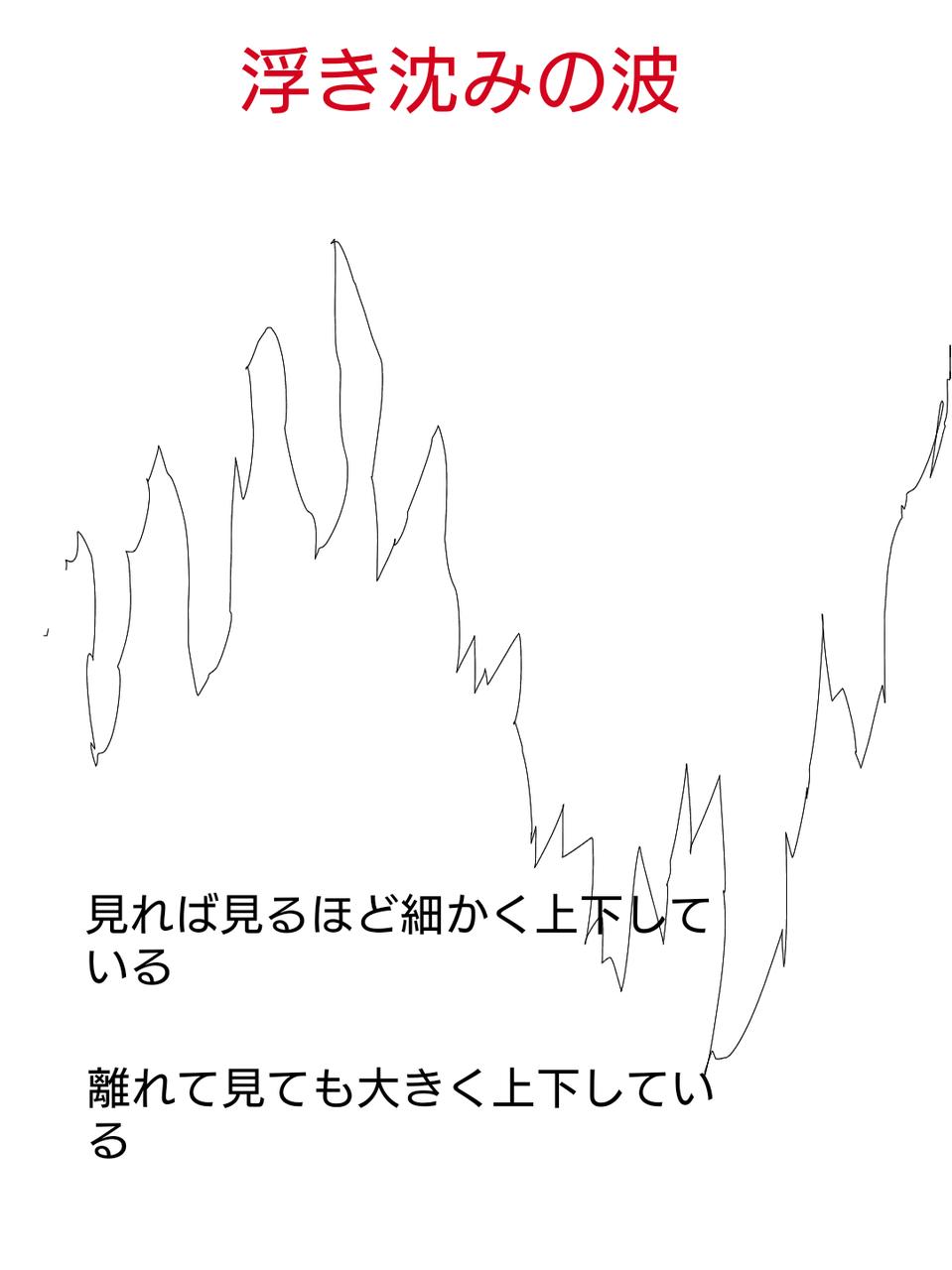sketch-1593466921597