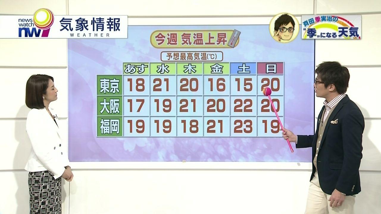 【NW9】从・-・ヌ<鈴木奈穂子Part47【NHKの看板娘】©2ch.net [無断転載禁止]©2ch.net YouTube動画>3本 ->画像>1169枚
