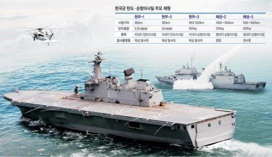 イージス 艦 韓国