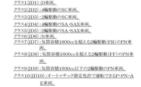 2021_JDC_クラス区分