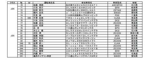 JDC_imajyo