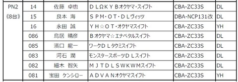 JDC1_entrylist