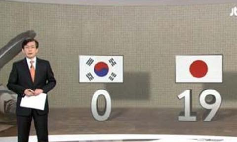 韓国ノーベル賞数