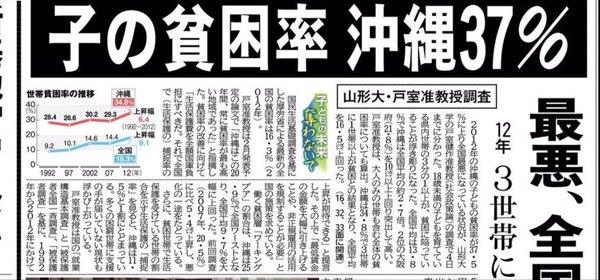 沖縄タイムス「子供の貧困率圧倒的一位? 過重な基地負担のせい。政府は放置するな!」