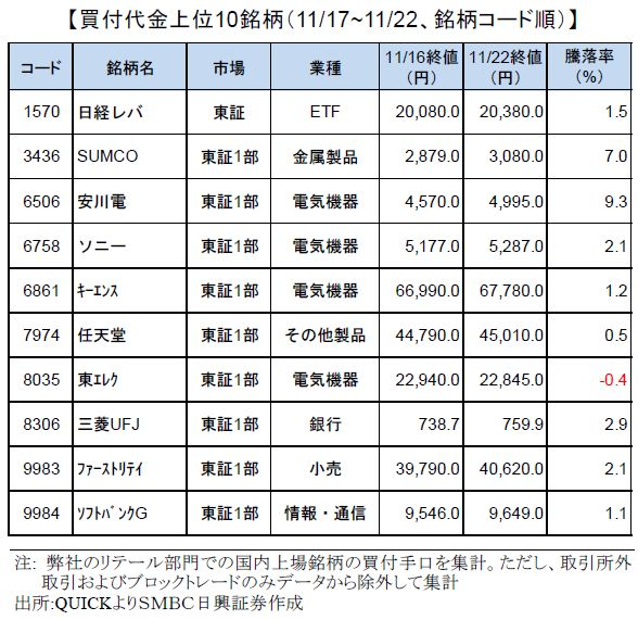 smbcretail-ranking-171122