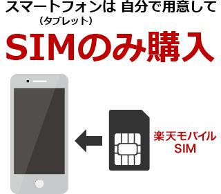 rakuten-mobile-sim