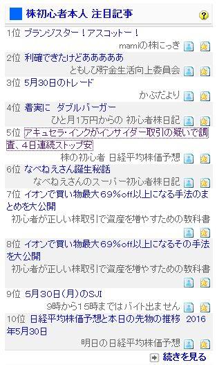 株初心者 アキュセラ・インク インサイダー取引