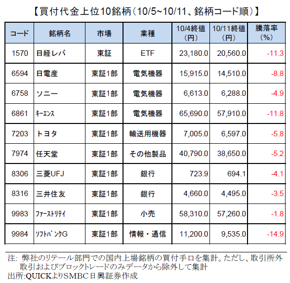 smbcretail-ranking-181011