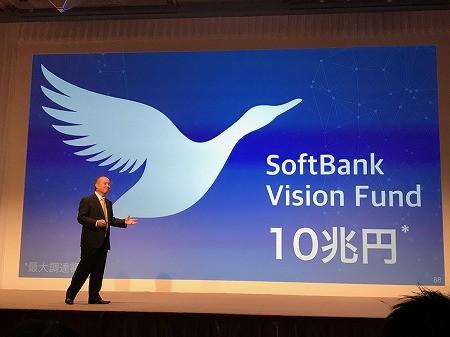 softbankvisionfund