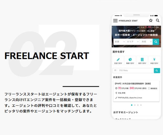 freelance-start