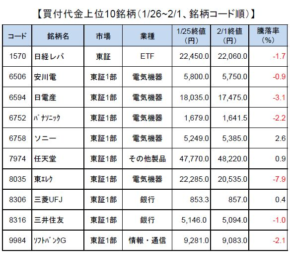 smbcretail-ranking-180201