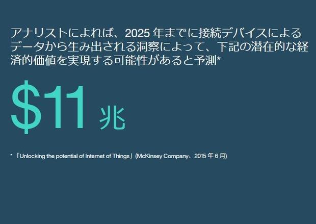 IoT-IBM