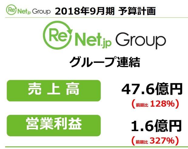 rentgroup